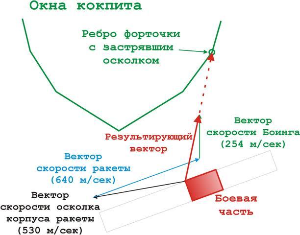 http://images.vfl.ru/ii/1568149926/9a6803d1/27824009_m.jpg