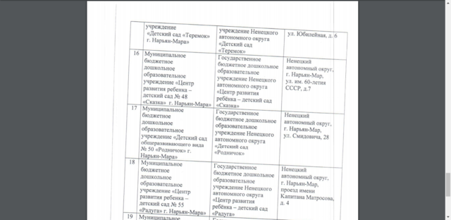 http://images.vfl.ru/ii/1574089695/cecbedce/28604215_m.png
