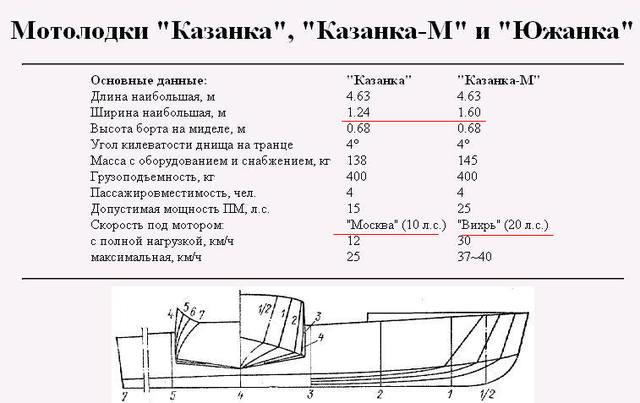 http://images.vfl.ru/ii/1575775475/3ba79ddf/28839084_m.jpg