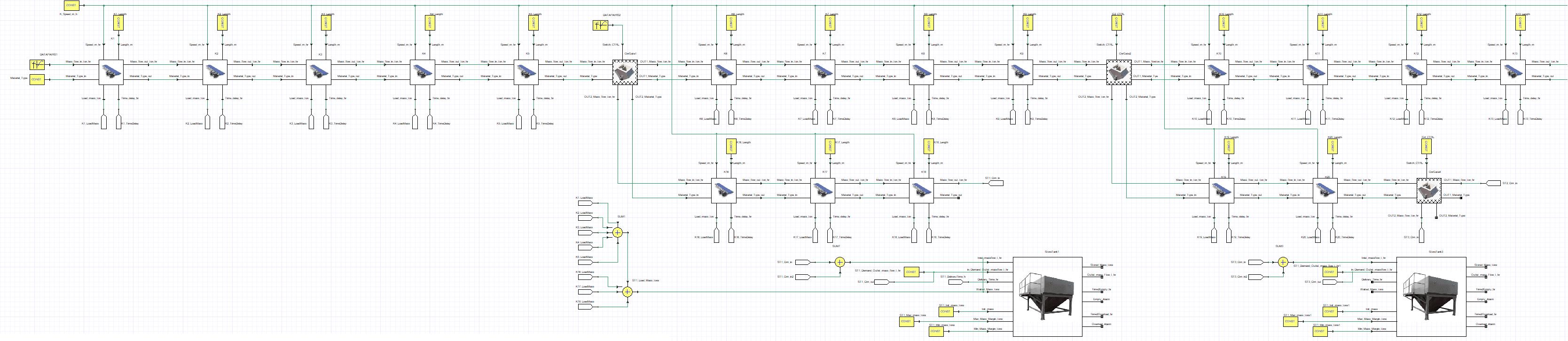 Рисунок 1. Фрагмент модели ПТС