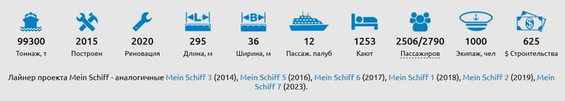 Лайнер Mein-Schiff-4