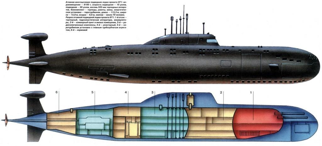 Атомная-подлодка-1024x466