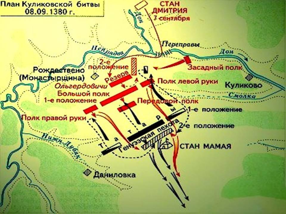 Kulikovskaja-bitva-schema