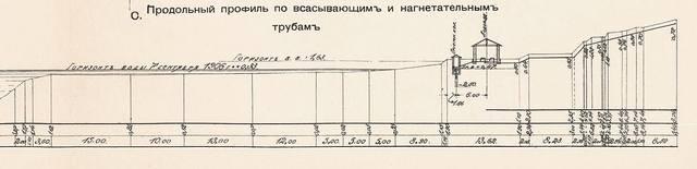 http://images.vfl.ru/ii/1607774849/a8e4ef2d/32635999_m.jpg
