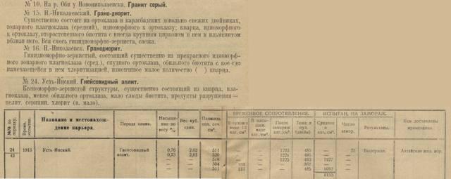 http://images.vfl.ru/ii/1611585636/02c86b82/33091380_m.jpg