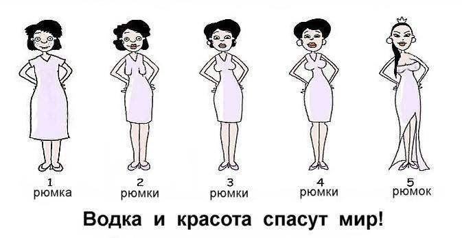 День рождения водки