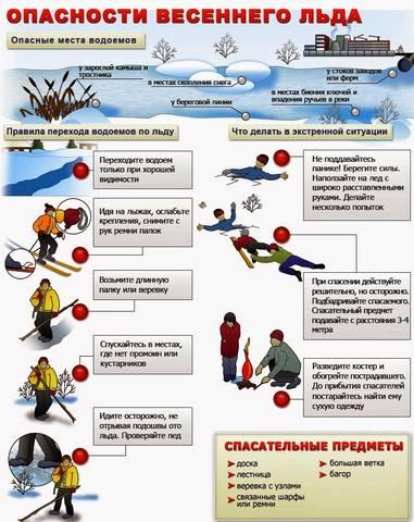 ТОНКИЙ ЛЁД 1
