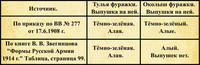 http://images.vfl.ru/ii/1621143234/c6c36f90/34470292_s.jpg