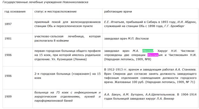 http://images.vfl.ru/ii/1632168841/bd9fd0f4/35940314_m.png