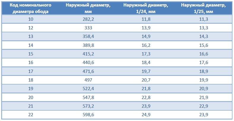 https://images.vfl.ru/ii/1634316789/fd5d2731/36274706.jpg